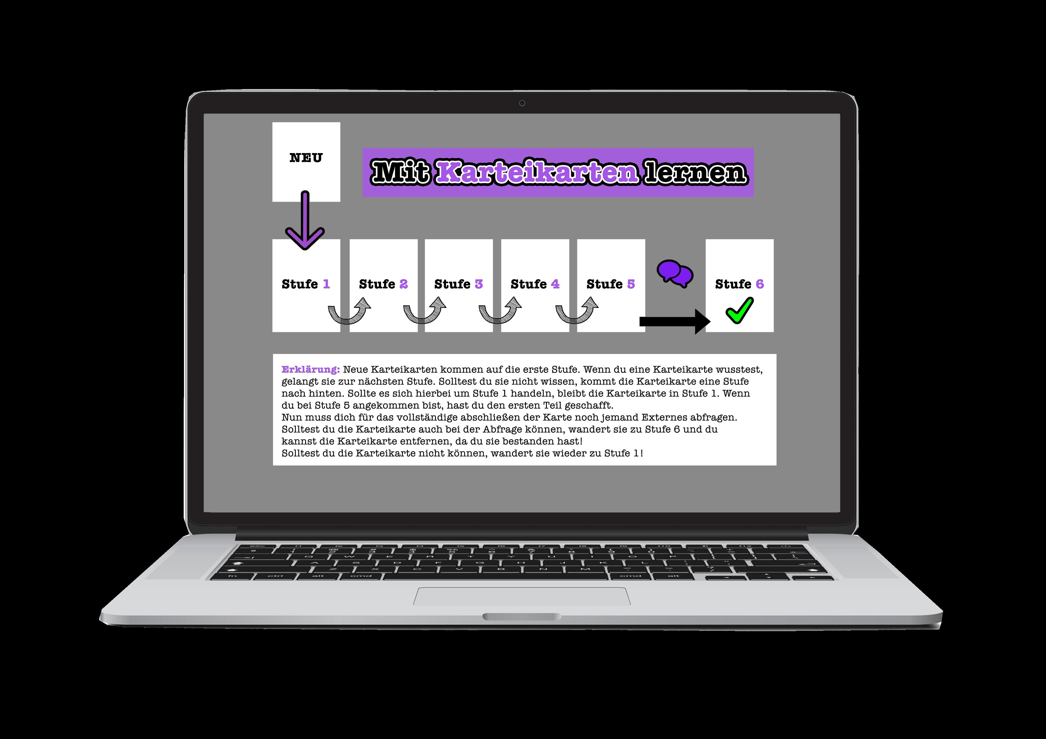 Laptop mit Karteikarten